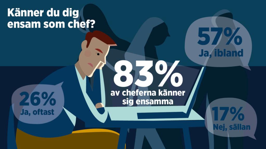 underso%cc%88kningen-chefens-sto%cc%88d-till-webben_rityta-1