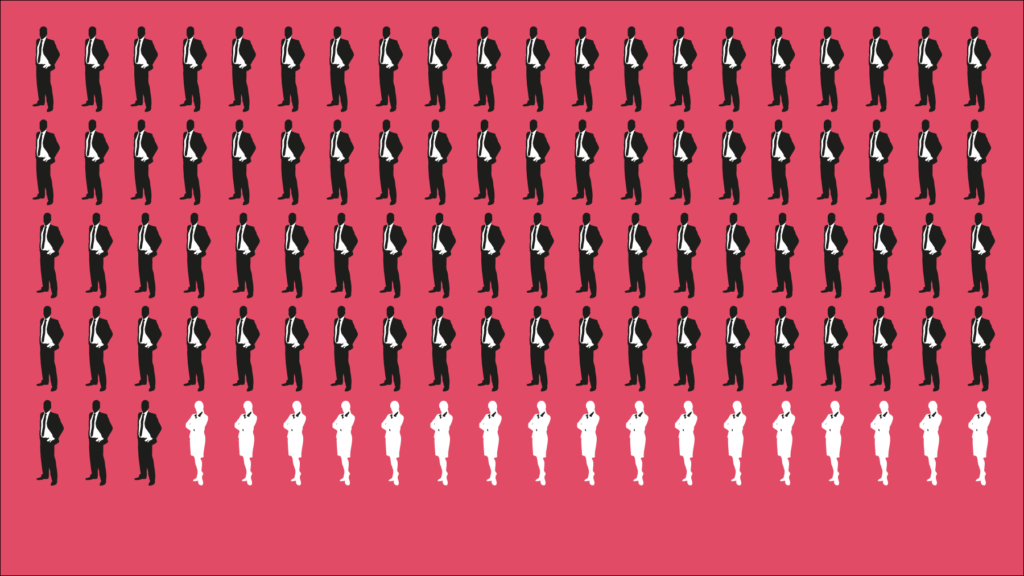 17procentkvinnorsomvdarsajt