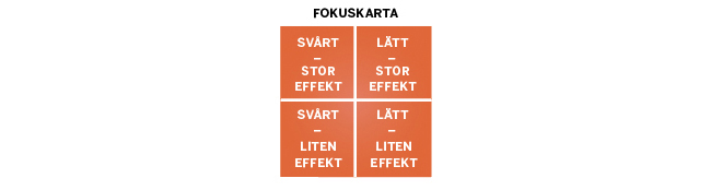 fokuskarta1