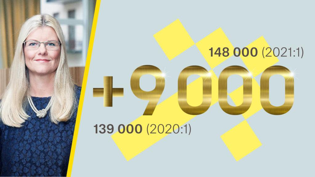 Bild på Cecilia och ökningen i siffror.