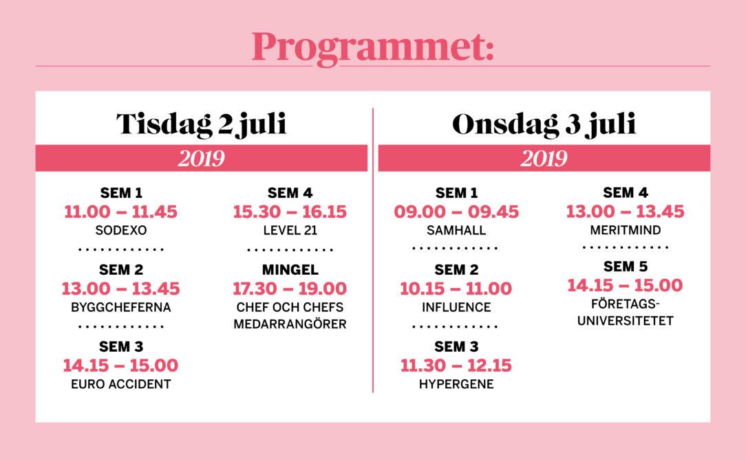 Årets program på Chefs scen i Almedalen 2019
